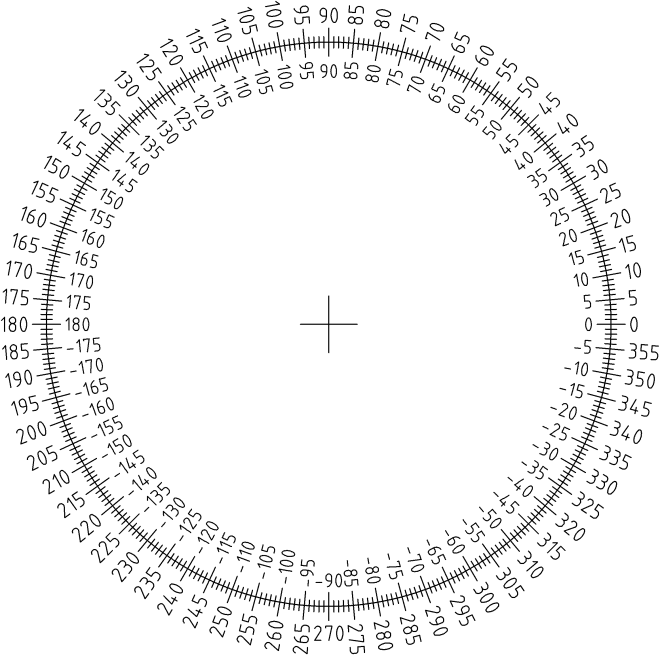graduated-circle