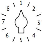 Области в качестве обозначения положений галетного переключателя