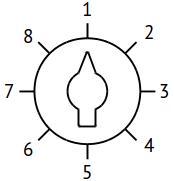 Риски в качестве обозначения положений галетного переключателя