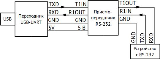 Подключение приемопередатчика RS-232.png