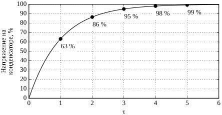 Напряжение на конденсаторе.png