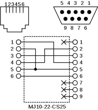 mj10-22-cs25